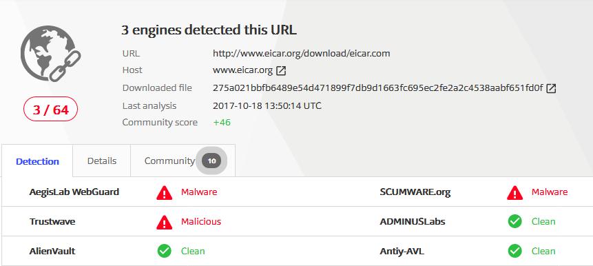 چگونه بدانیم یک فایل قبل از دانلود ویروس دارد؟