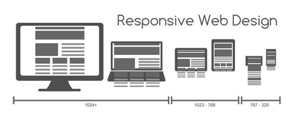 تکنیک های ضروری طراحی ریسپانسیو