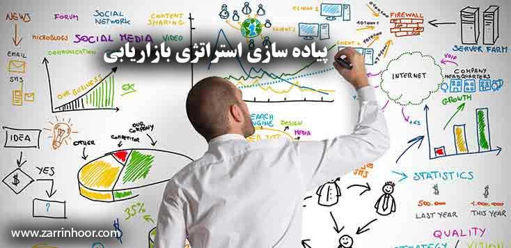 بررسی و پیاده سازی استراتژی بازاریابی