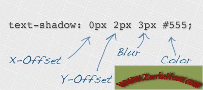 ایجاد افکت سایه برای متن ها و باکس ها در css3