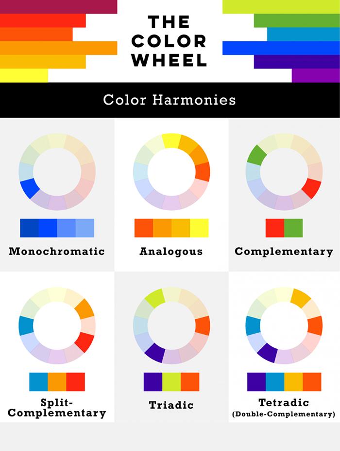 تئوری رنگ ها در طراحی قالب سایت