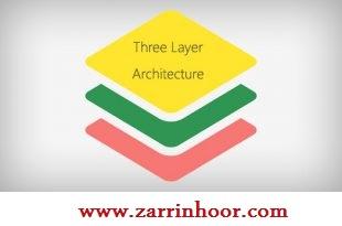 معماری چند لایه ی نرم افزار