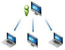 virtual machine یا ماشین مجازی چیست؟