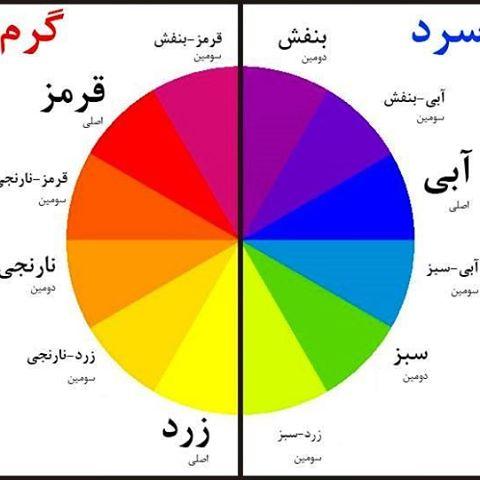 رنگهای فعال و غیرفعال